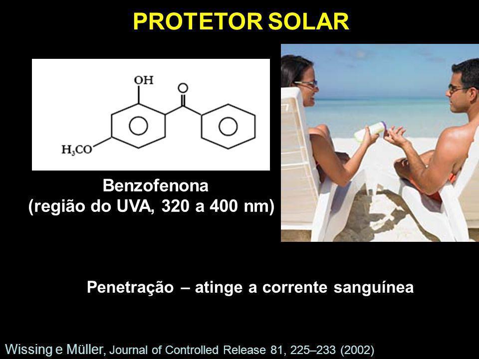 PROTETOR SOLAR Benzofenona (região do UVA, 320 a 400 nm)