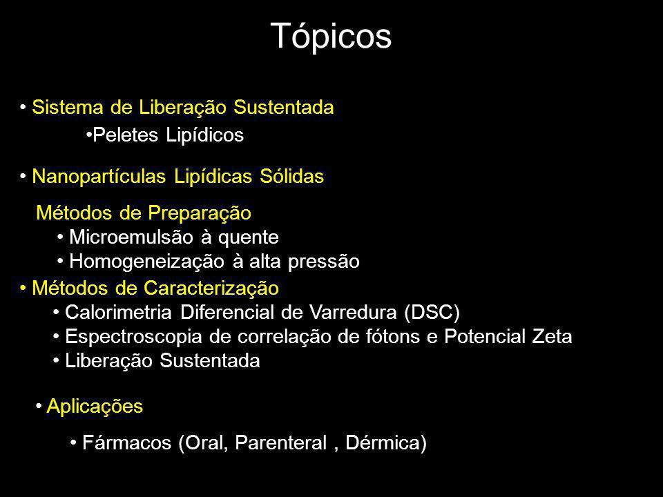 Tópicos Sistema de Liberação Sustentada Peletes Lipídicos
