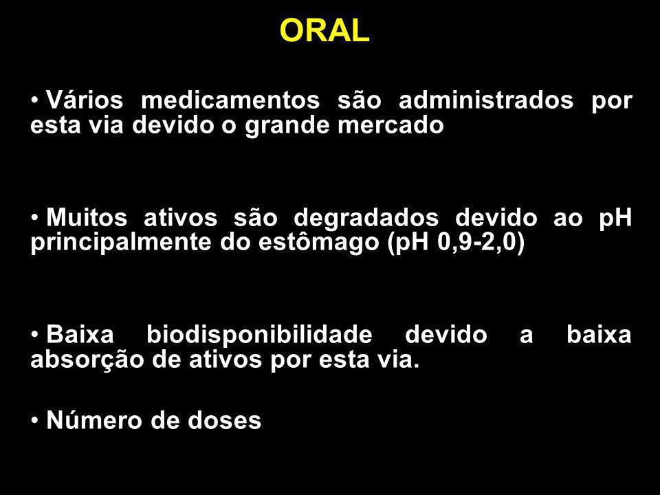 ORAL Vários medicamentos são administrados por esta via devido o grande mercado.