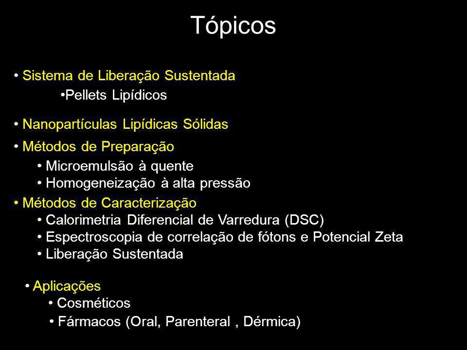 Tópicos Sistema de Liberação Sustentada Pellets Lipídicos