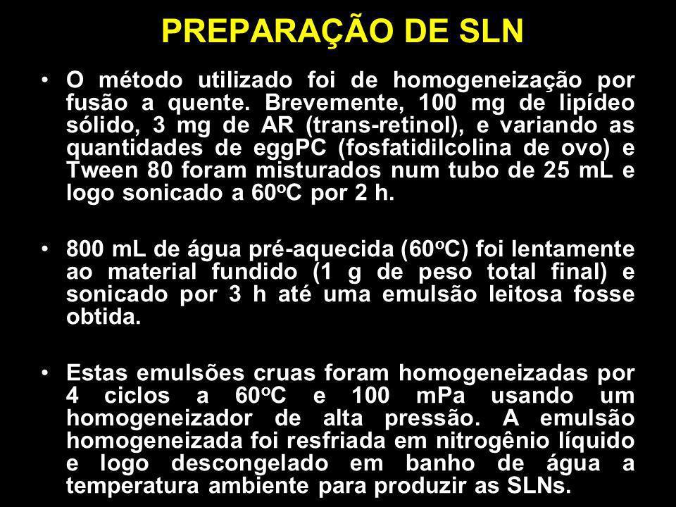 PREPARAÇÃO DE SLN