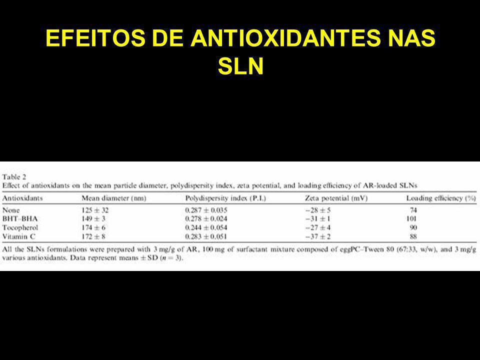 EFEITOS DE ANTIOXIDANTES NAS SLN