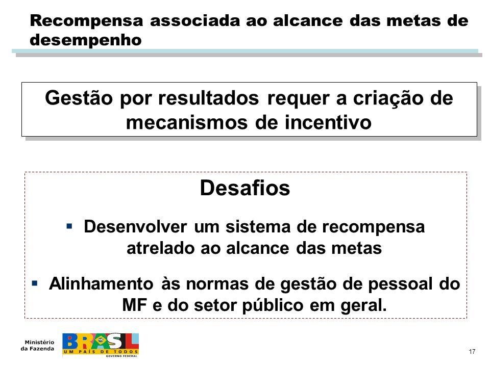 Recompensa associada ao alcance das metas de desempenho