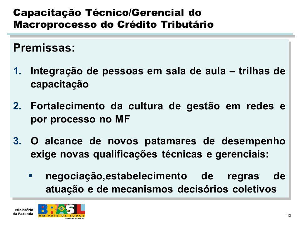 Capacitação Técnico/Gerencial do Macroprocesso do Crédito Tributário