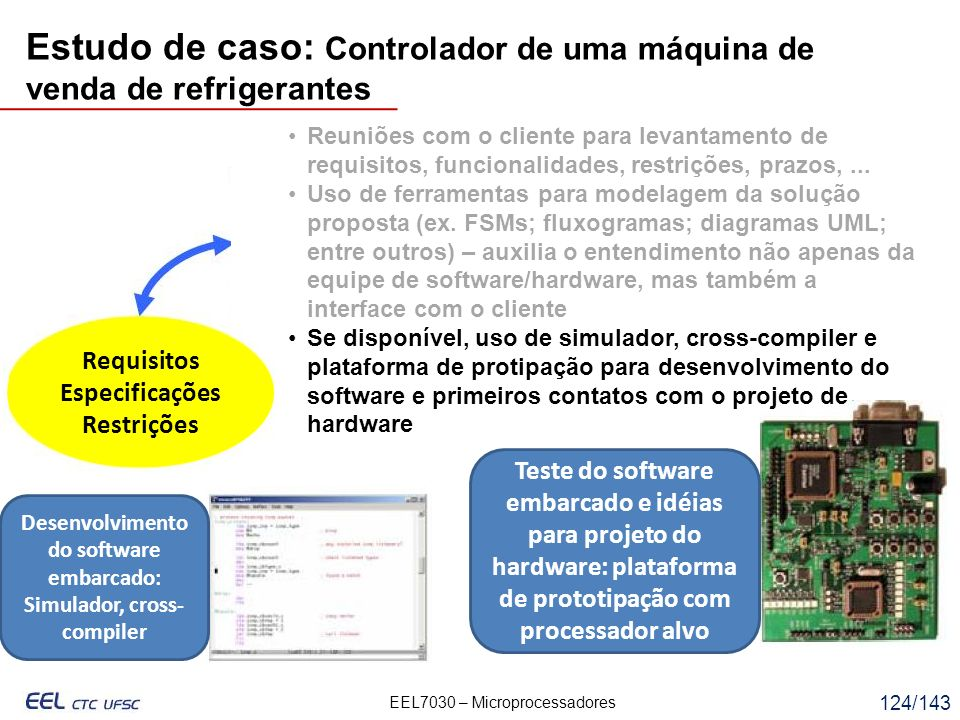 Desenvolvimento do software embarcado: Simulador, cross-compiler