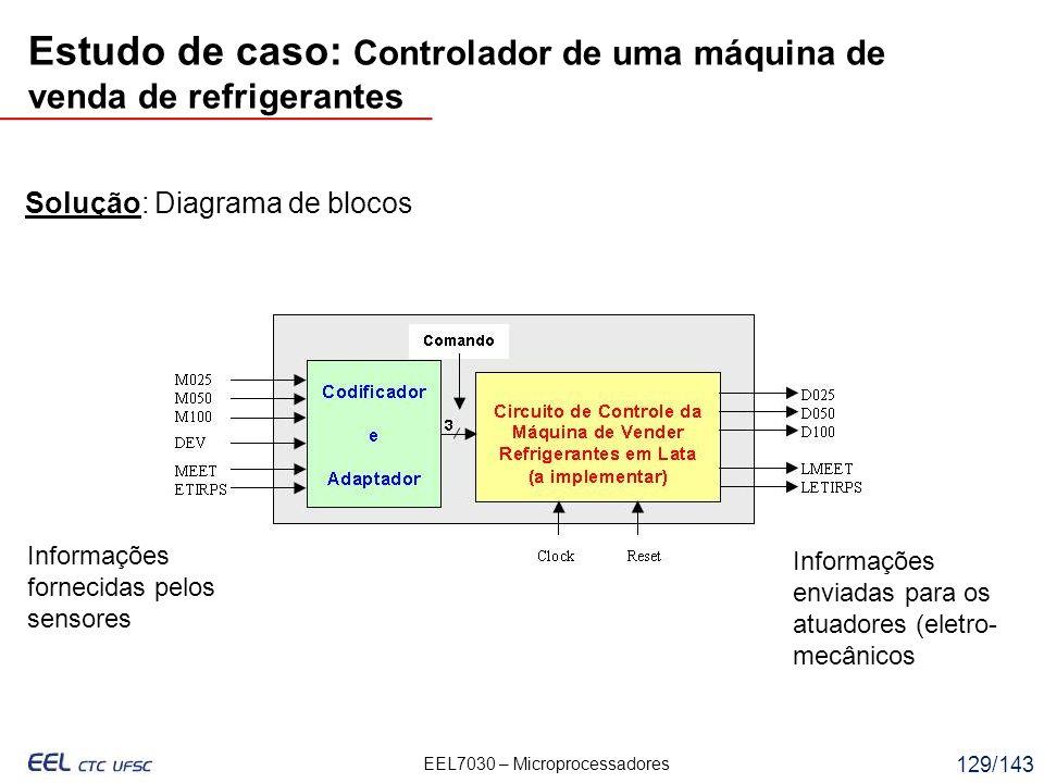 Estudo de caso: Controlador de uma máquina de venda de refrigerantes