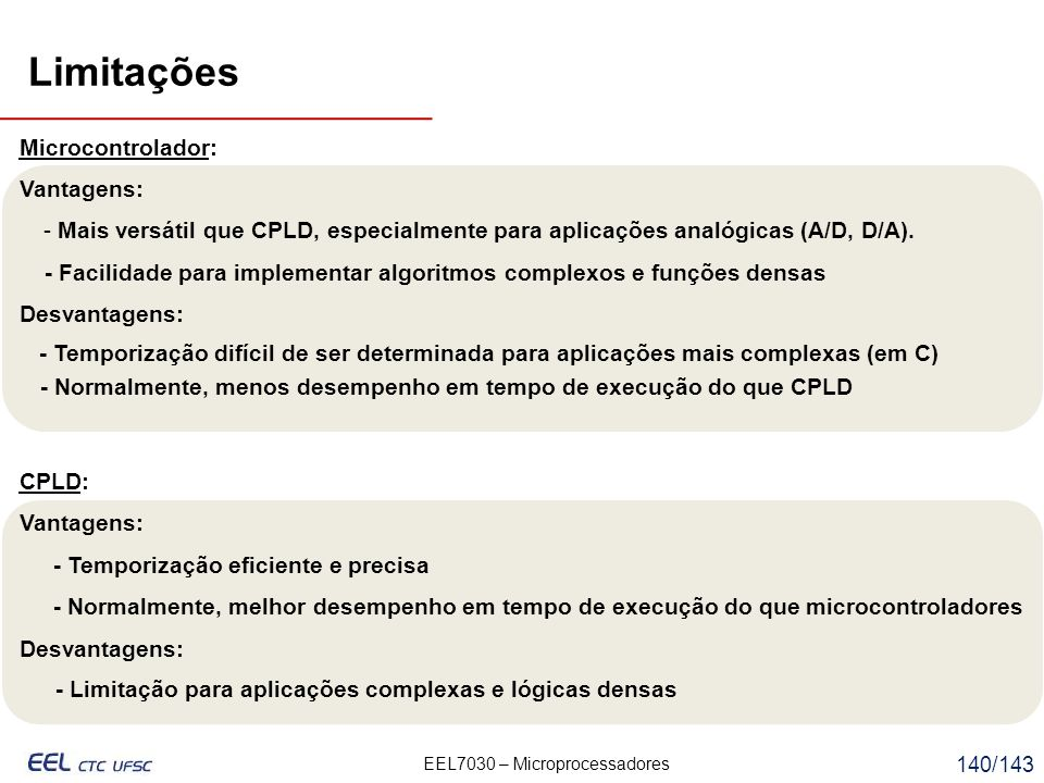Limitações Microcontrolador: Vantagens: Desvantagens: CPLD: Vantagens: Desvantagens: