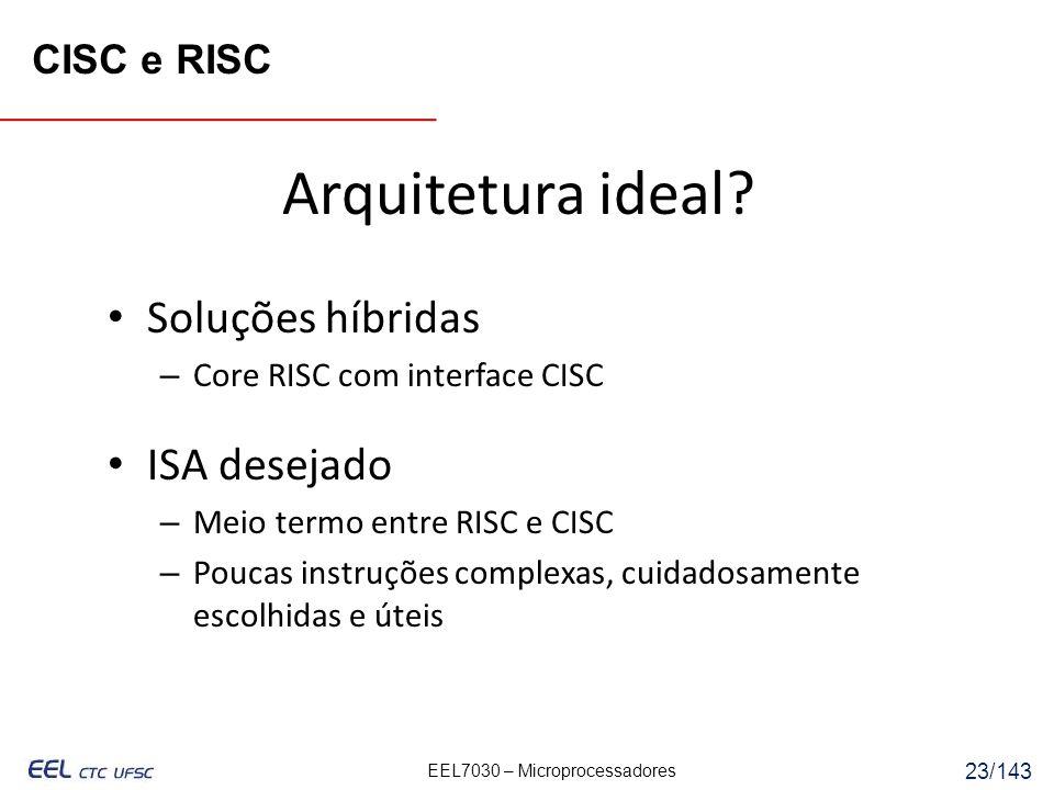 Arquitetura ideal Soluções híbridas ISA desejado CISC e RISC