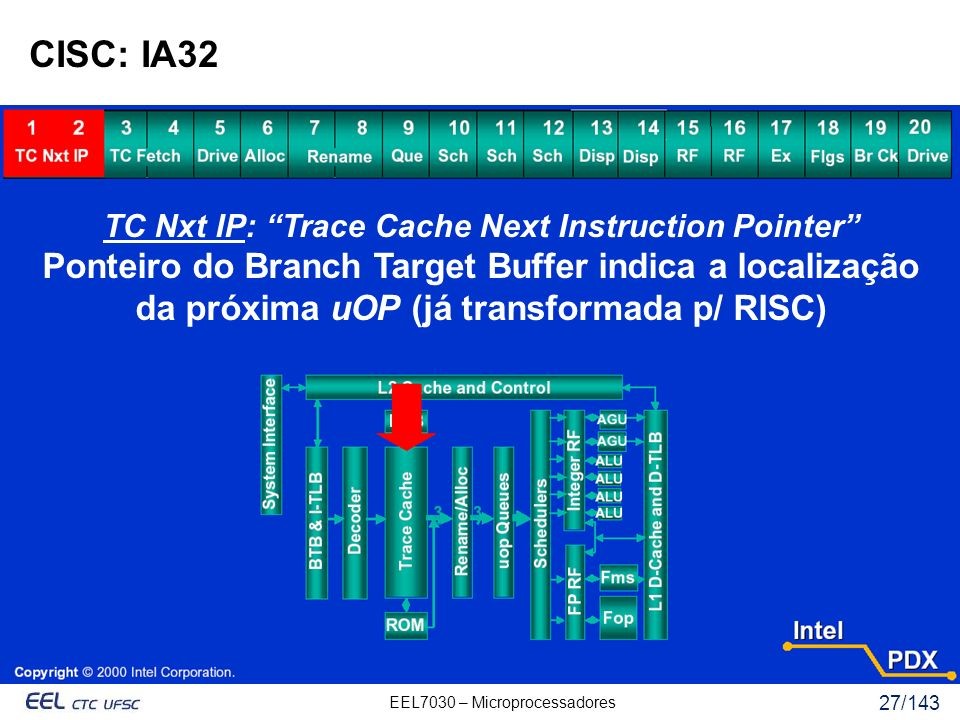 TC Nxt IP: Trace Cache Next Instruction Pointer