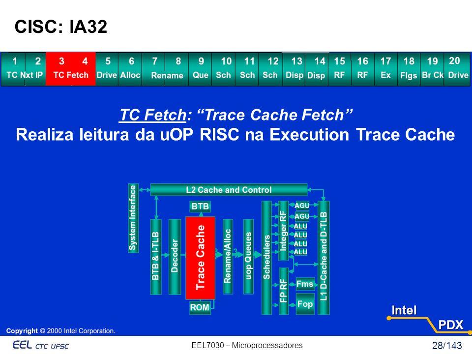 CISC: IA32 Realiza leitura da uOP RISC na Execution Trace Cache