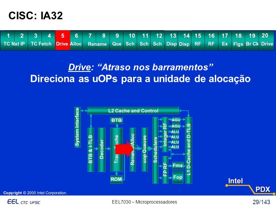 CISC: IA32 Direciona as uOPs para a unidade de alocação