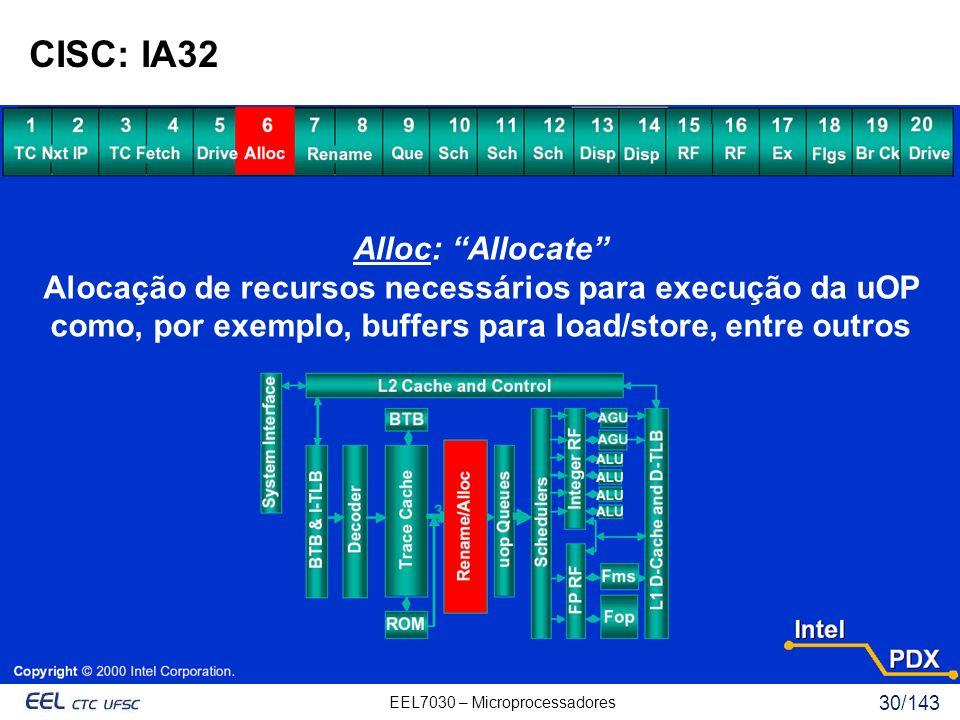 CISC: IA32 Alloc: Allocate