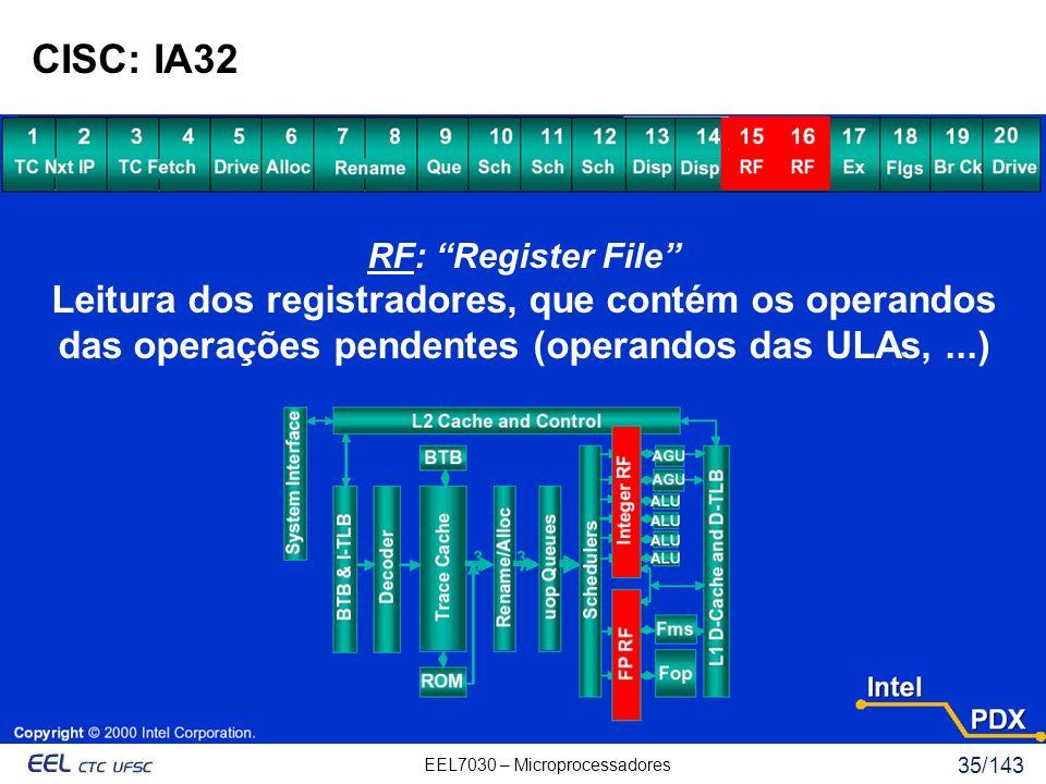 CISC: IA32 RF: Register File Leitura dos registradores, que contém os operandos das operações pendentes (operandos das ULAs, ...)