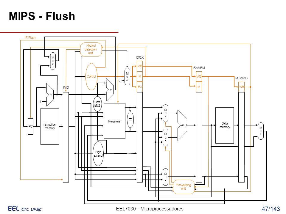 MIPS - Flush = I F . F l u s h P C I n s t r u c i o m e y 4 R g M x A
