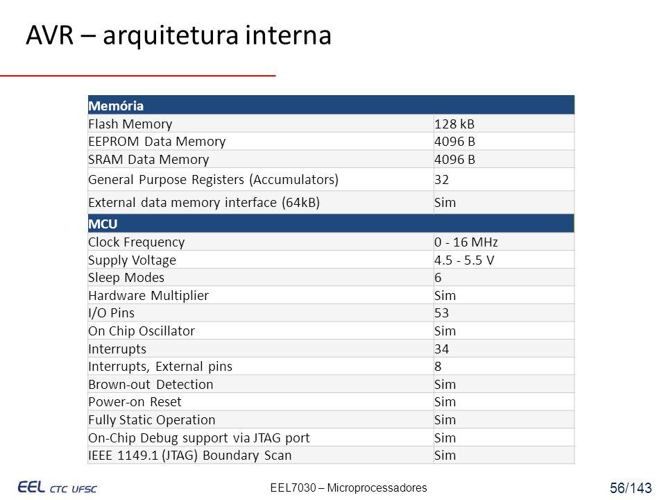 AVR – arquitetura interna