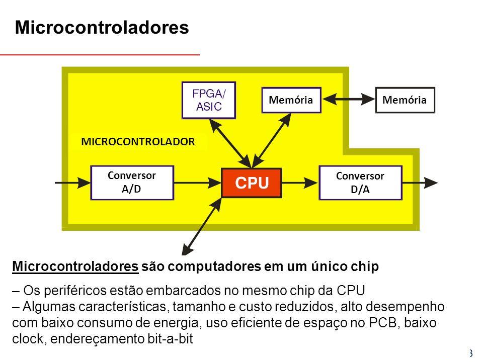 Microcontroladores Memória. Memória. MICROCONTROLADOR. Conversor. A/D. Conversor. D/A. Microcontroladores são computadores em um único chip.