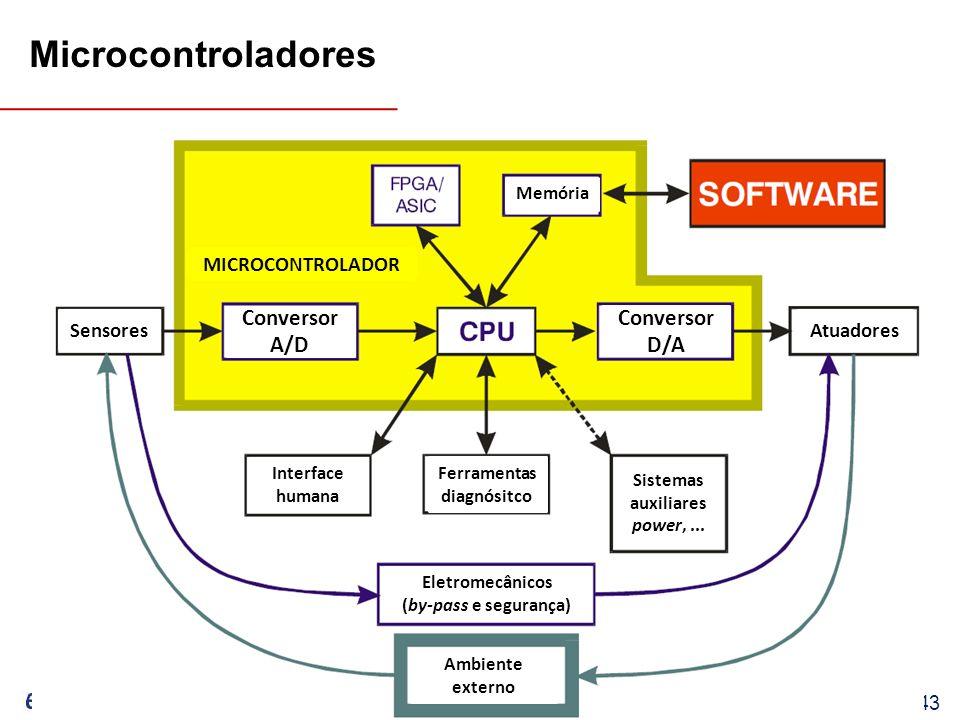 Sistemas auxiliares power, ...