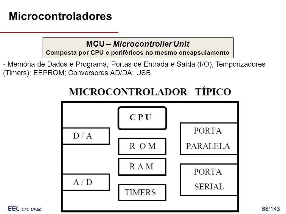 Microcontroladores MCU – Microcontroller Unit
