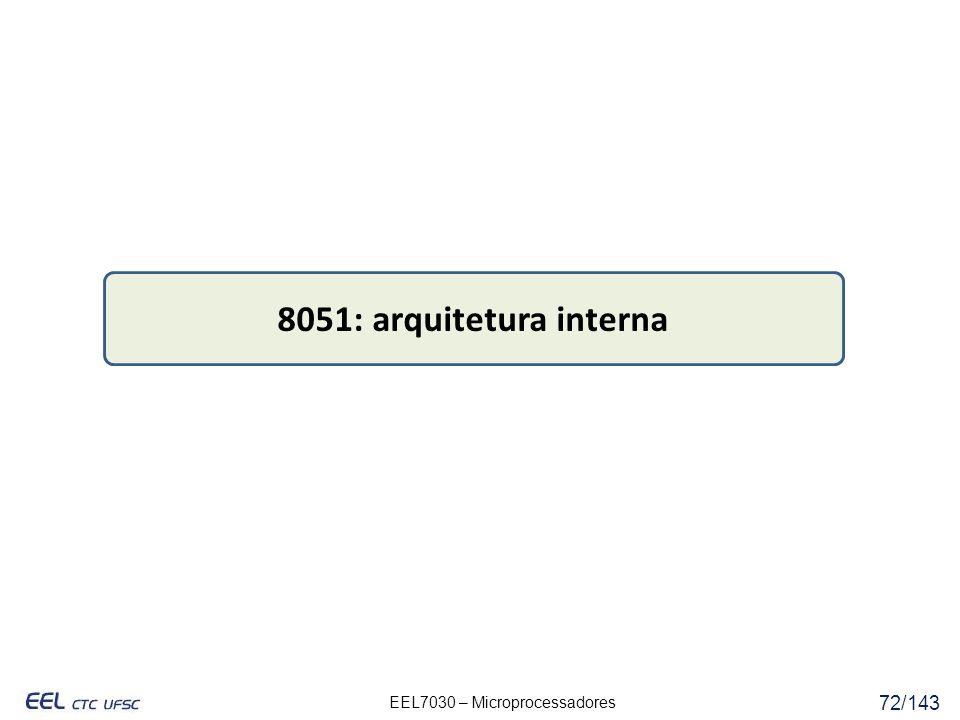 8051: arquitetura interna