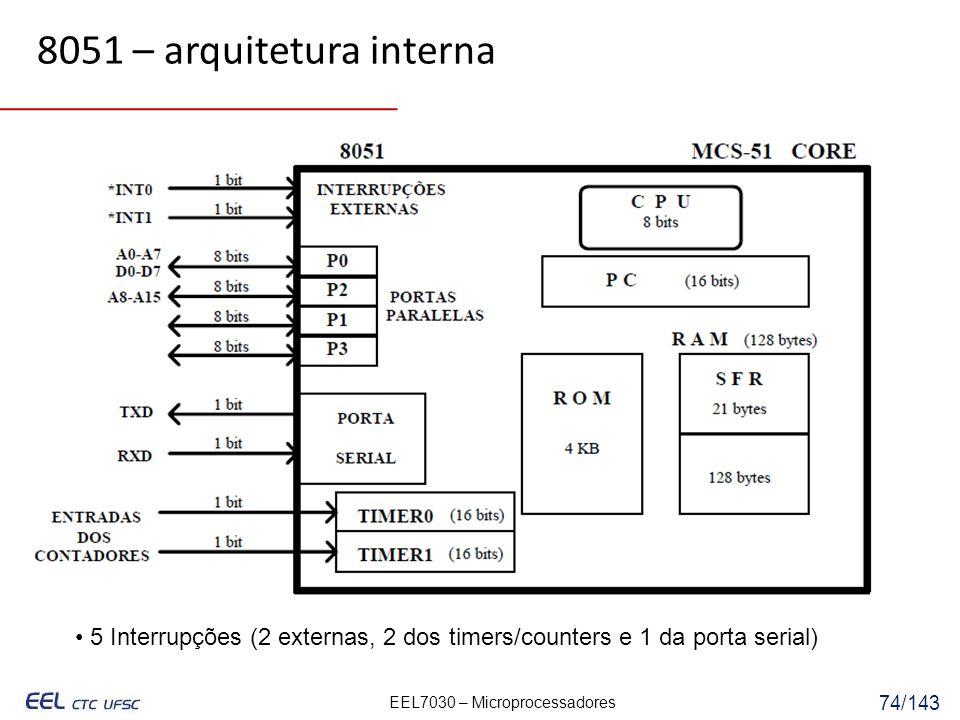 8051 – arquitetura interna • 5 Interrupções (2 externas, 2 dos timers/counters e 1 da porta serial)