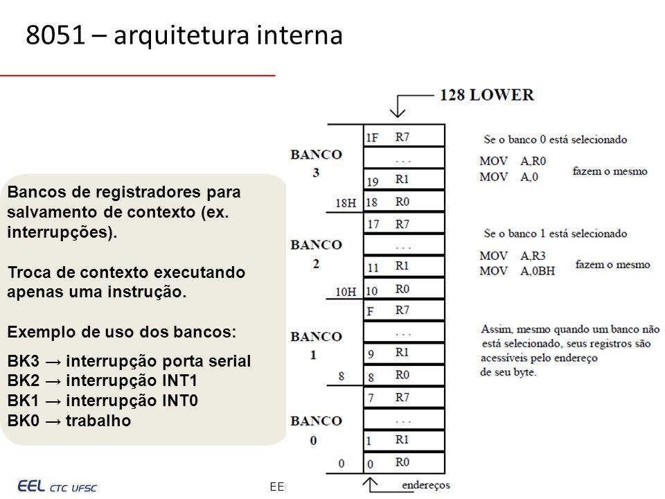 8051 – arquitetura interna Bancos de registradores para salvamento de contexto (ex. interrupções).