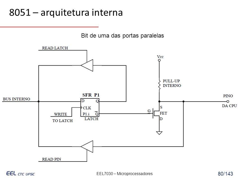 8051 – arquitetura interna Bit de uma das portas paralelas