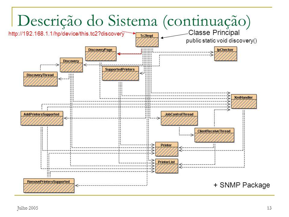 Descrição do Sistema (continuação)