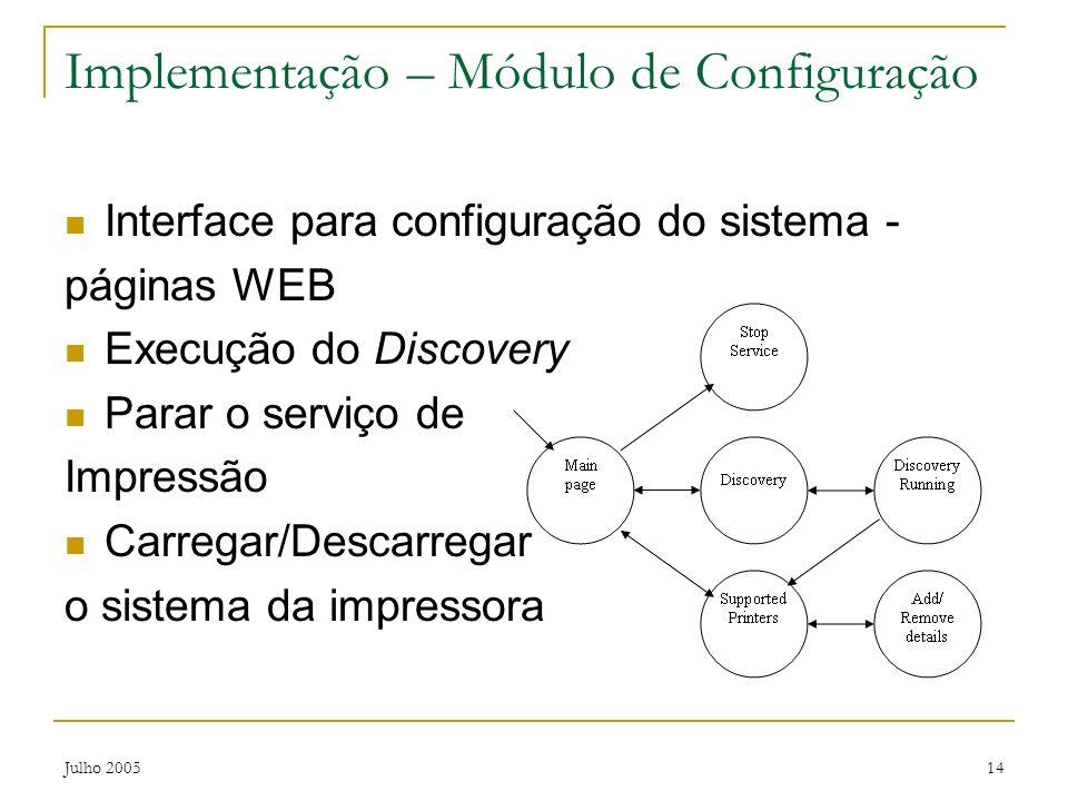 Implementação – Módulo de Configuração