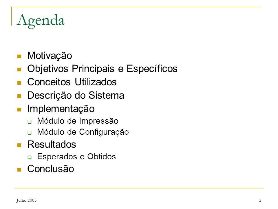 Agenda Motivação Objetivos Principais e Específicos
