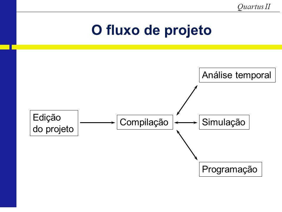 Genesis - Centro de Projeto de Sistemas Eletrônicos
