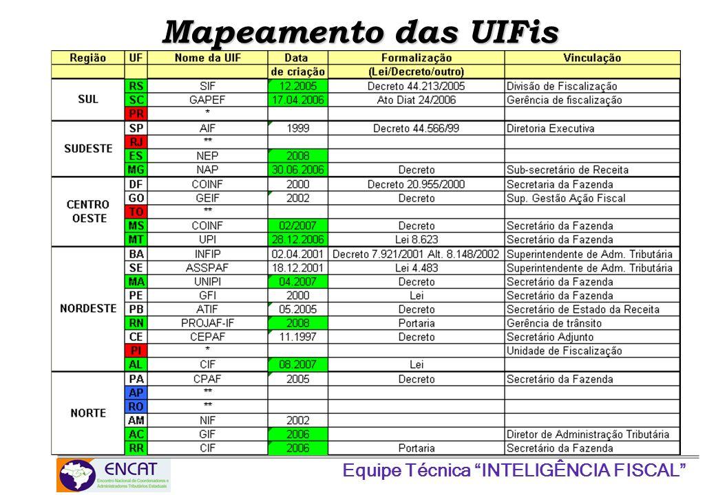 Mapeamento das UIFis