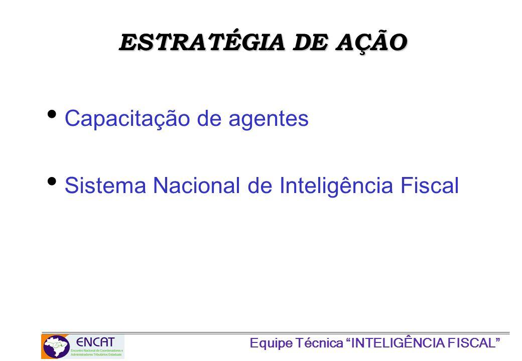 ESTRATÉGIA DE AÇÃO Capacitação de agentes