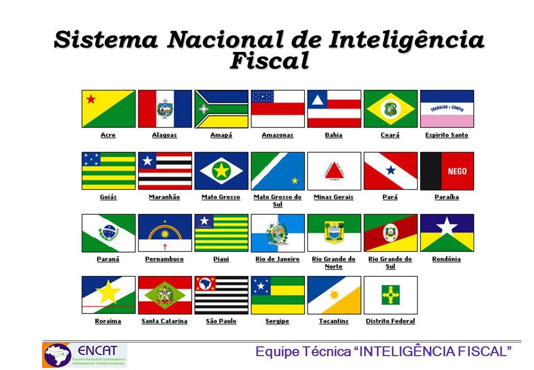Sistema Nacional de Inteligência Fiscal