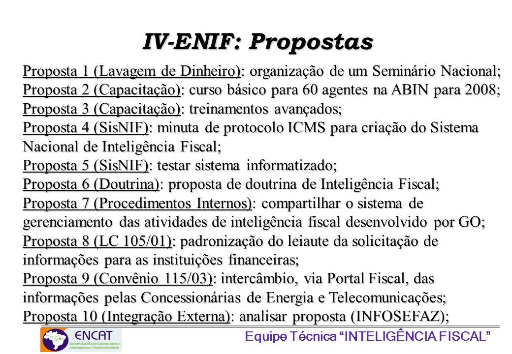 IV-ENIF: Propostas Proposta 1 (Lavagem de Dinheiro): organização de um Seminário Nacional;