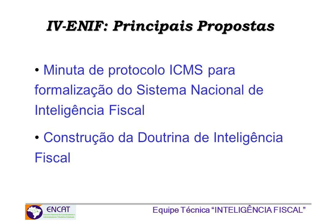 IV-ENIF: Principais Propostas