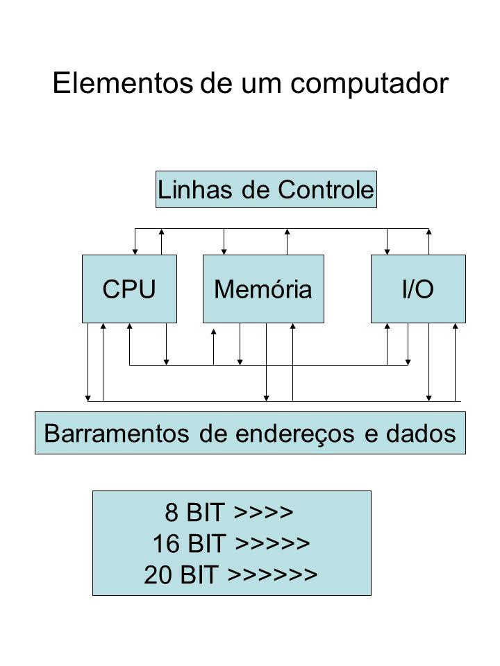 Elementos de um computador
