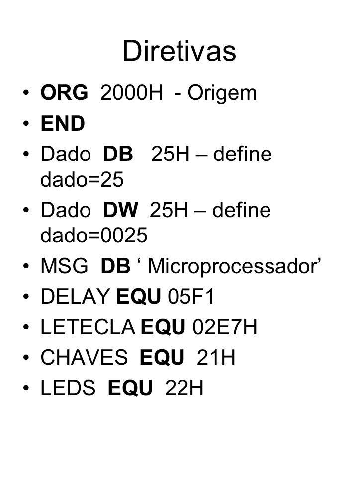 Diretivas ORG 2000H - Origem END Dado DB 25H – define dado=25