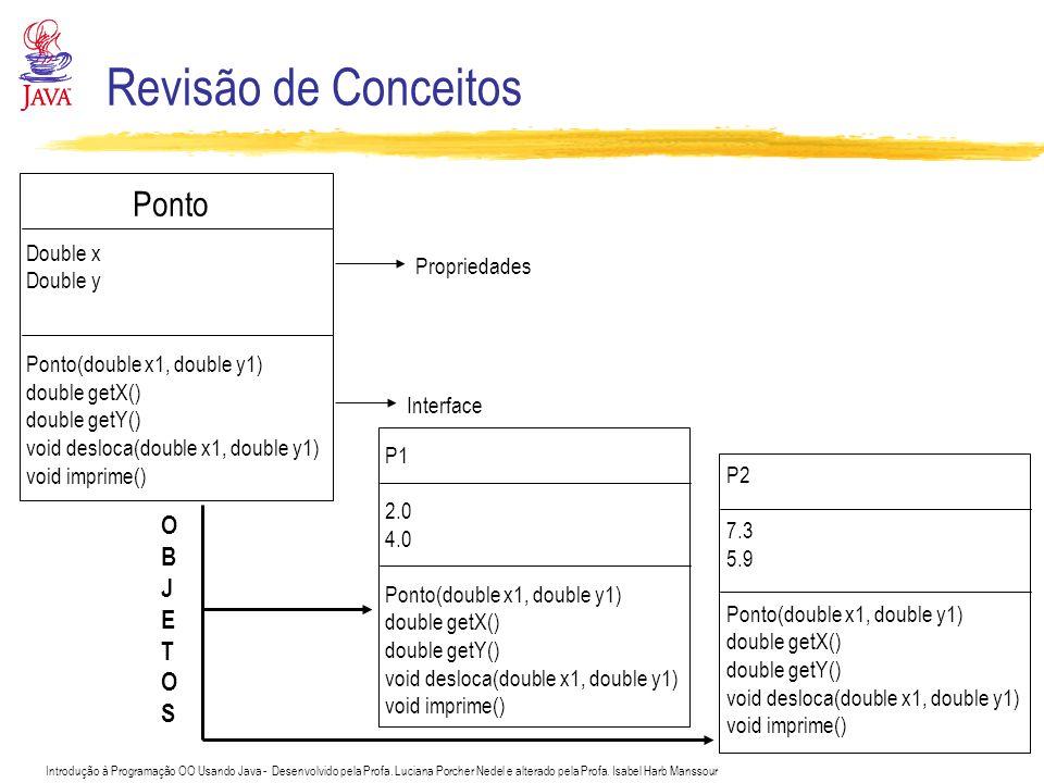 Revisão de Conceitos Ponto O B J E T S Double x Double y Propriedades
