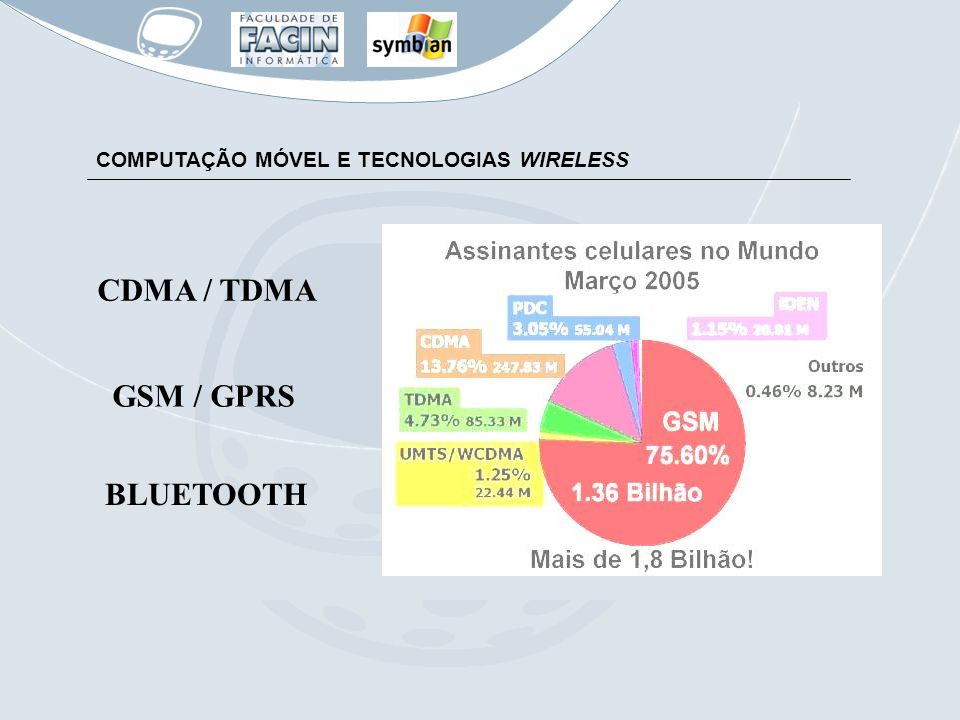 CDMA / TDMA GSM / GPRS BLUETOOTH