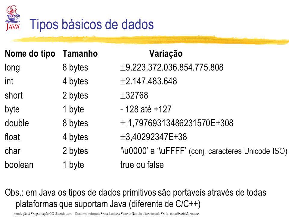 Tipos básicos de dados Nome do tipo Tamanho Variação