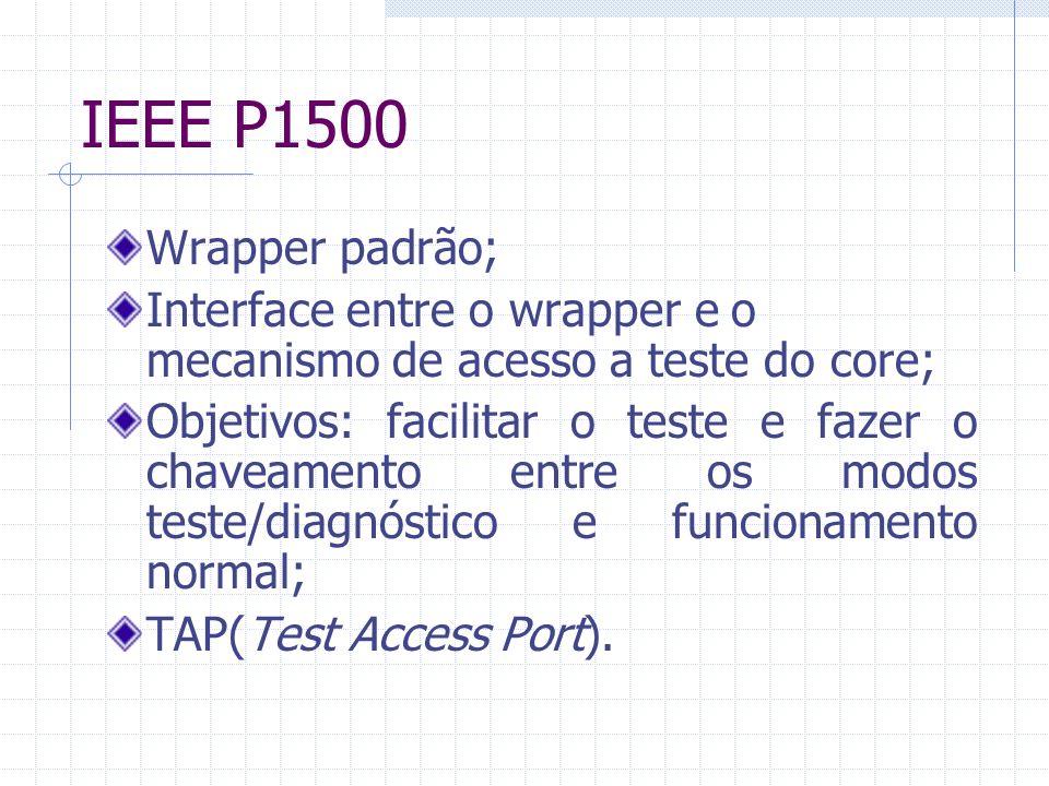 IEEE P1500 Wrapper padrão; Interface entre o wrapper e o mecanismo de acesso a teste do core;