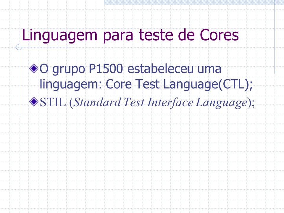 Linguagem para teste de Cores