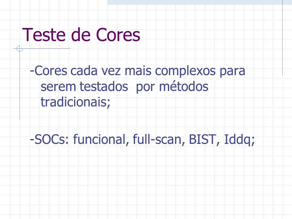 Teste de Cores -Cores cada vez mais complexos para serem testados por métodos tradicionais; -SOCs: funcional, full-scan, BIST, Iddq;