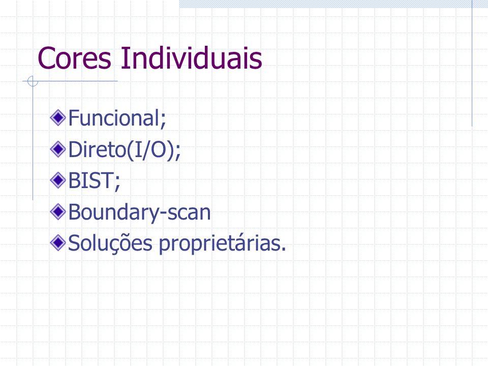 Cores Individuais Funcional; Direto(I/O); BIST; Boundary-scan
