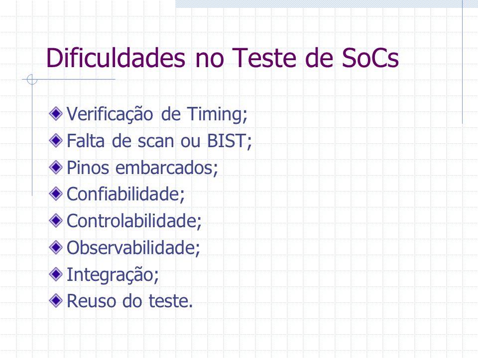 Dificuldades no Teste de SoCs