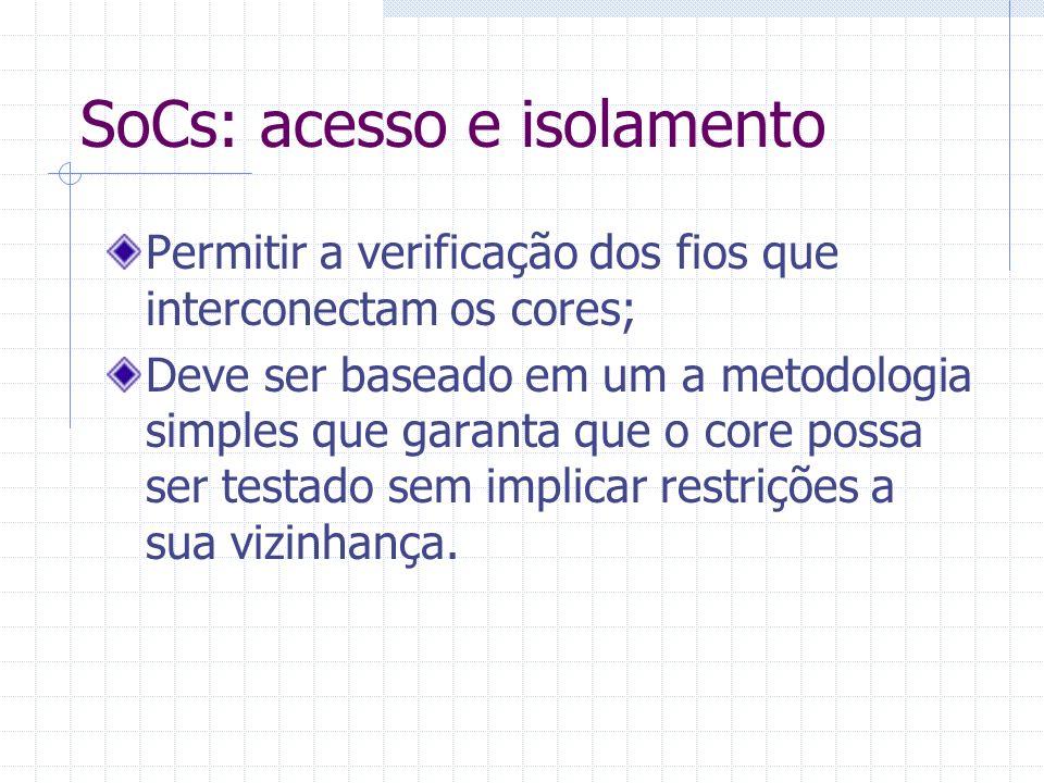 SoCs: acesso e isolamento