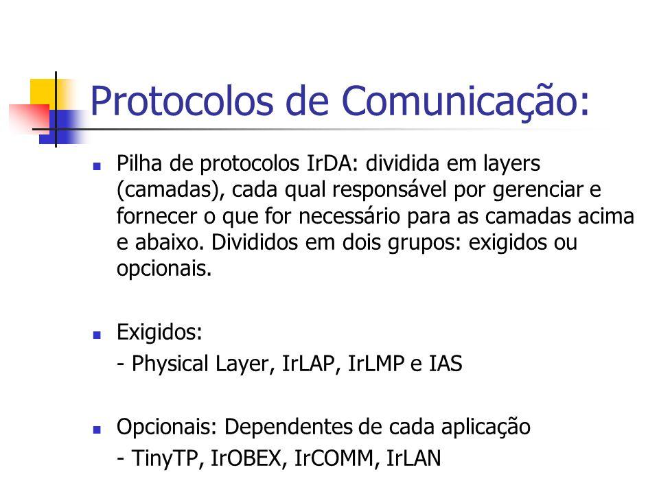 Protocolos de Comunicação: