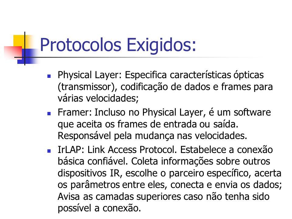 Protocolos Exigidos: Physical Layer: Especifica características ópticas (transmissor), codificação de dados e frames para várias velocidades;
