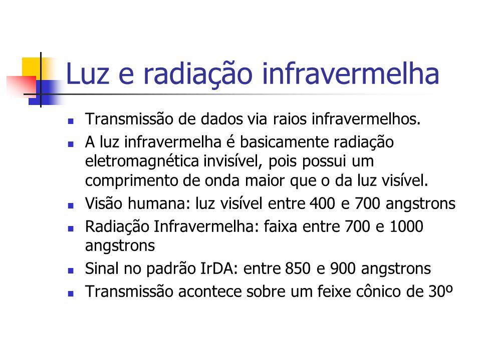 Luz e radiação infravermelha