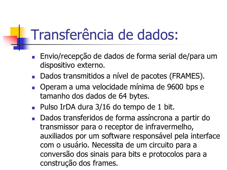 Transferência de dados: